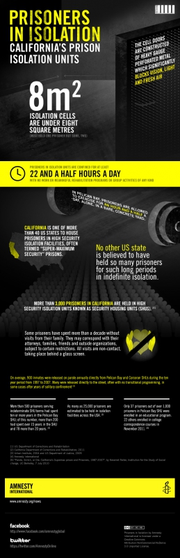 800_ca_isolation-infographic_en.jpg original image ( 700x2154)