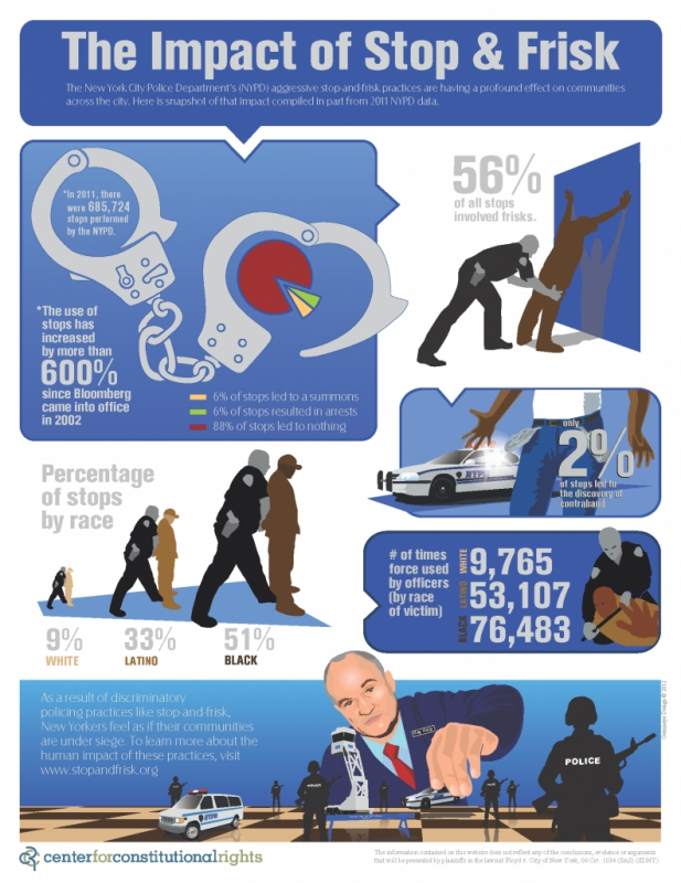 800_nypd-stop-and-frisk-2011-infographic-791x1024.jpg