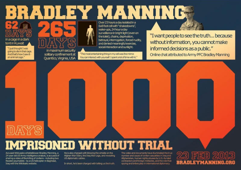 800_bradley-manning-1000-days-without-trial.jpg original image ( 1024x724)