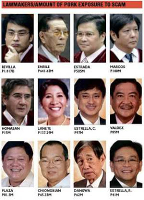 5-senators-23-congressmen-pork-barrel-scam-philippines.jpg