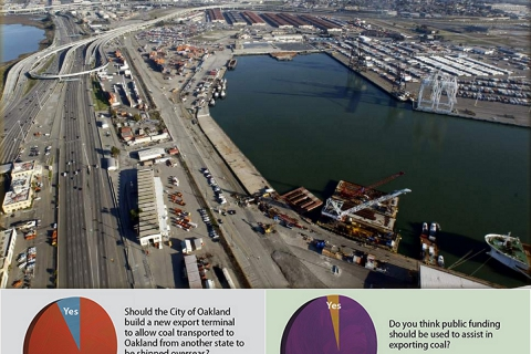 480_no_coal_exports_through_oakland_1.jpg original image (1200x1070)