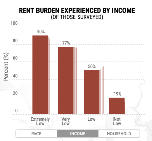 rent_burden.png
