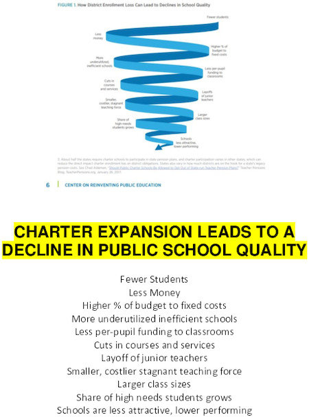 charter_expansion.pdf_600_.jpg