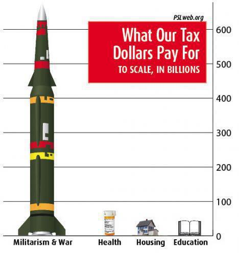 war___our_tax_dollars_priority_.jpg