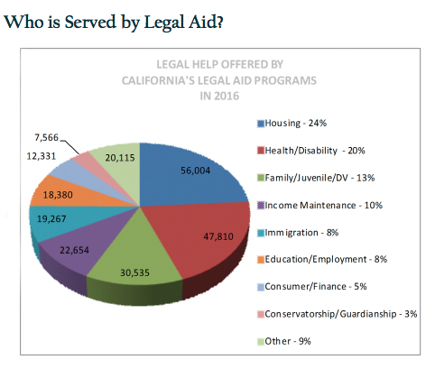 who-is-served-by-legal-aid.jpg
