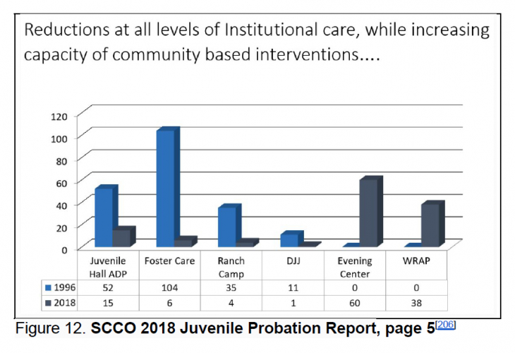 sm_santa-cruz-county-juvenile-probation-report-2018-hall-felton.jpg